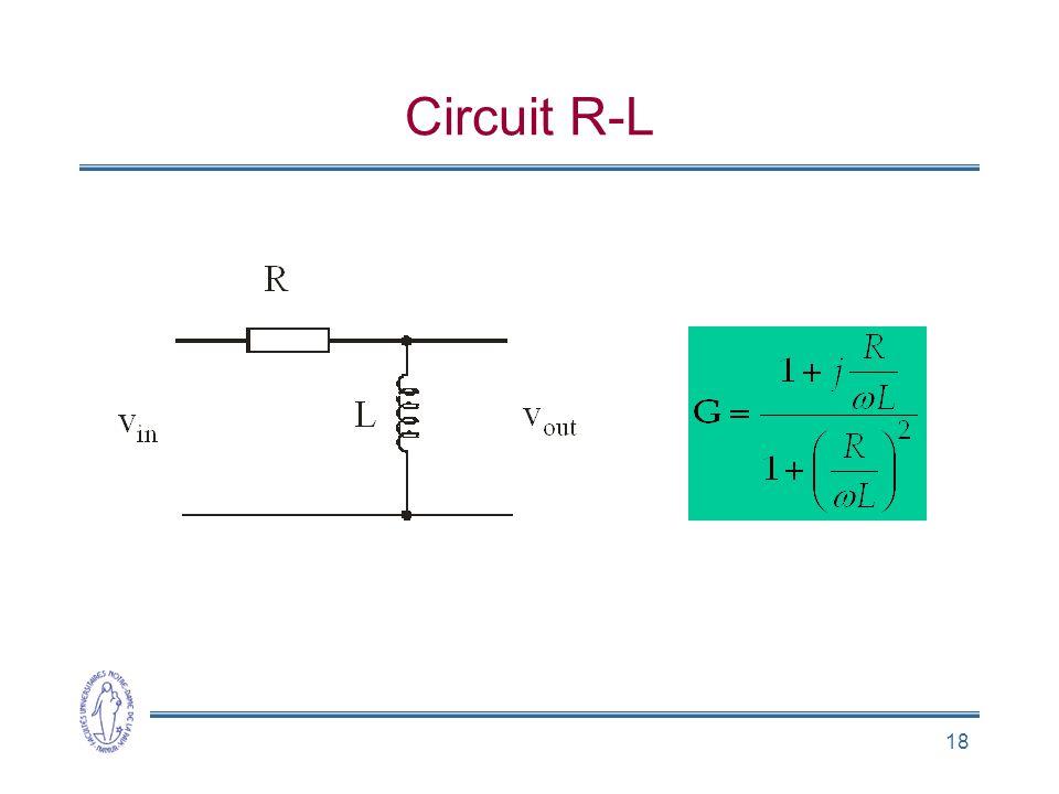 Circuit R-L