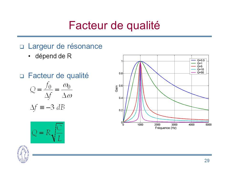 Facteur de qualité Largeur de résonance dépend de R Facteur de qualité