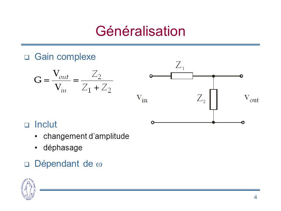 Généralisation Gain complexe Inclut Dépendant de w