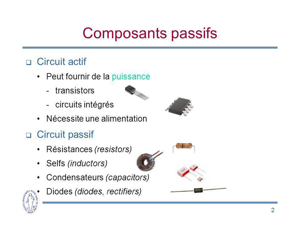 Composants passifs Circuit actif Circuit passif