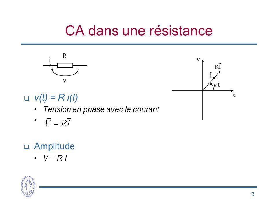 CA dans une résistance v(t) = R i(t) Amplitude