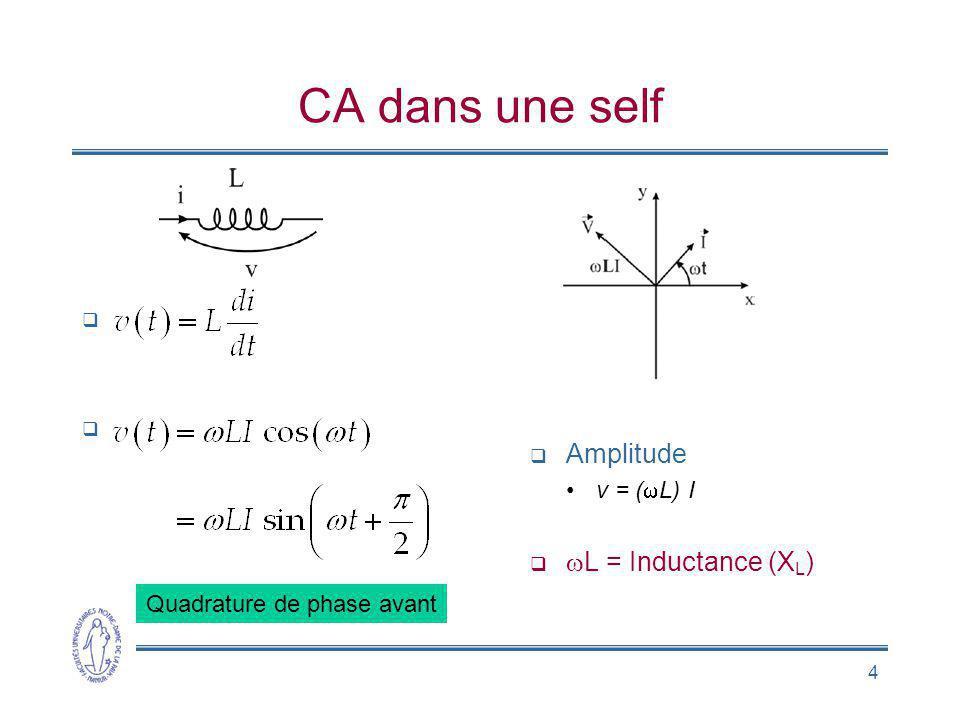 CA dans une self Amplitude wL = Inductance (XL) v = (wL) I