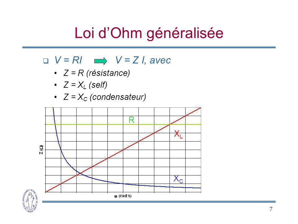 Loi d'Ohm généralisée V = RI V = Z I, avec Z = R (résistance)
