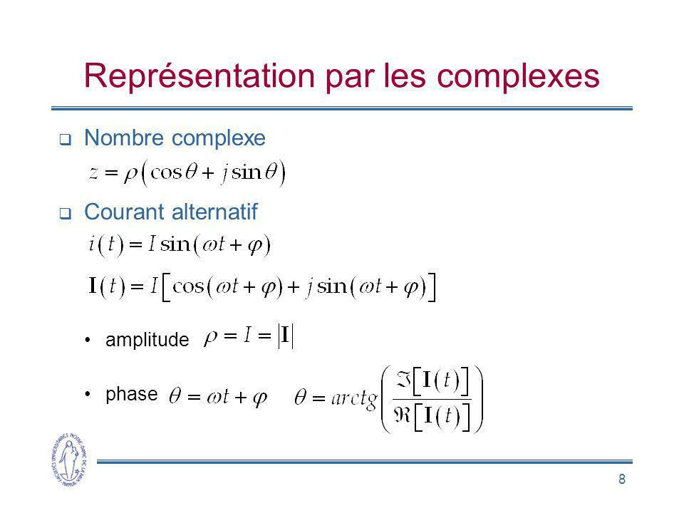 Représentation par les complexes
