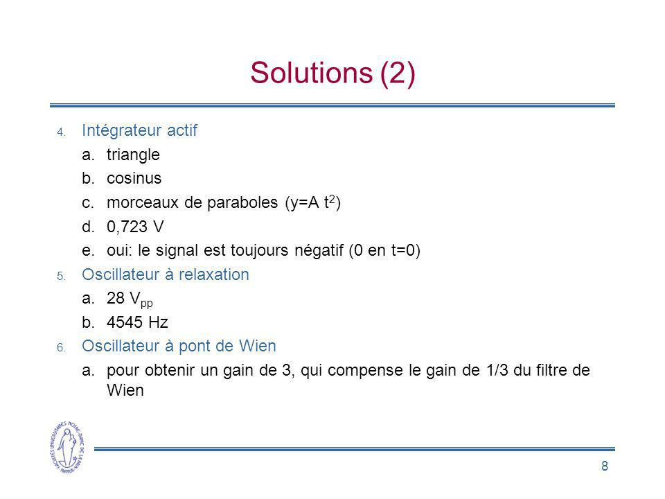 Solutions (2) Intégrateur actif triangle cosinus