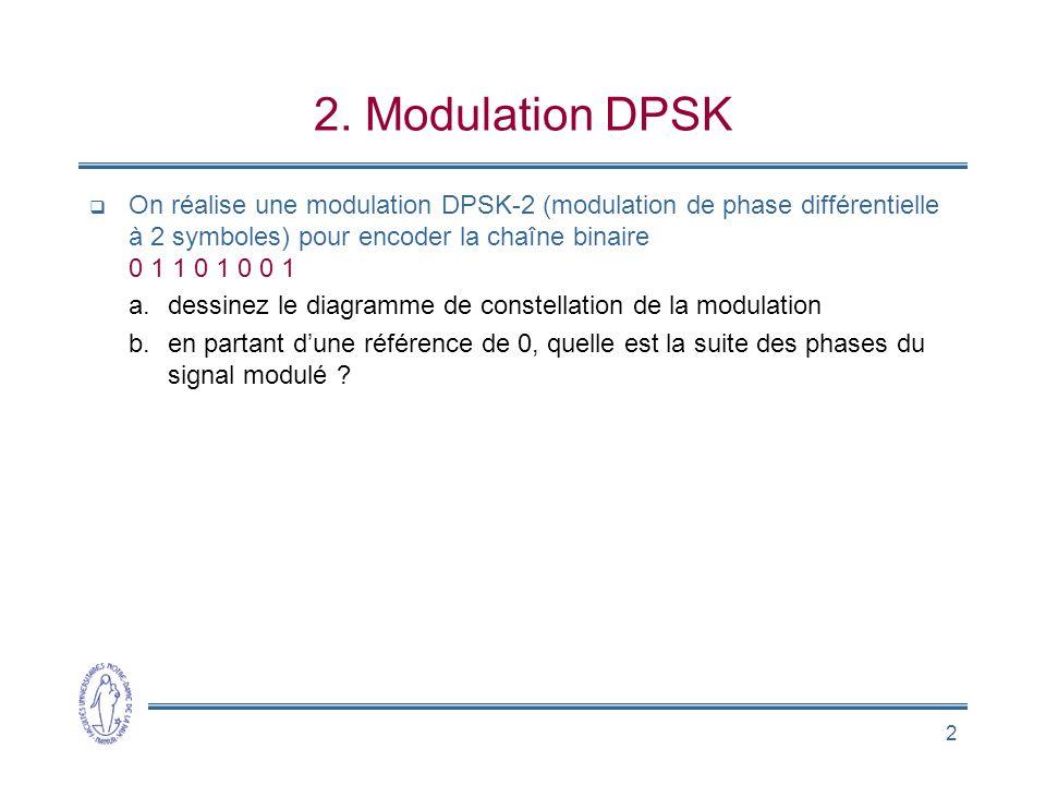 2. Modulation DPSK On réalise une modulation DPSK-2 (modulation de phase différentielle à 2 symboles) pour encoder la chaîne binaire 0 1 1 0 1 0 0 1.