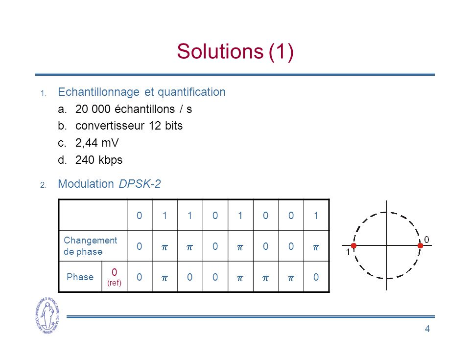 Solutions (1) Echantillonnage et quantification