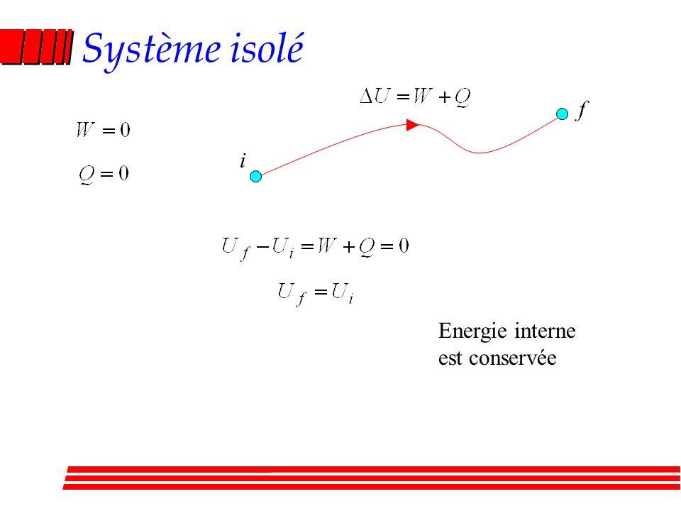 Système isolé f i Energie interne est conservée