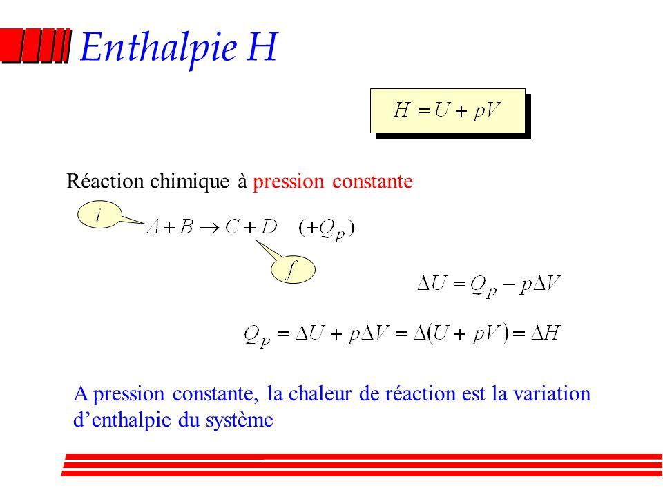 Enthalpie H Réaction chimique à pression constante