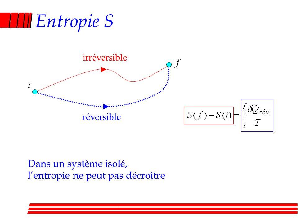 Entropie S irréversible f i réversible