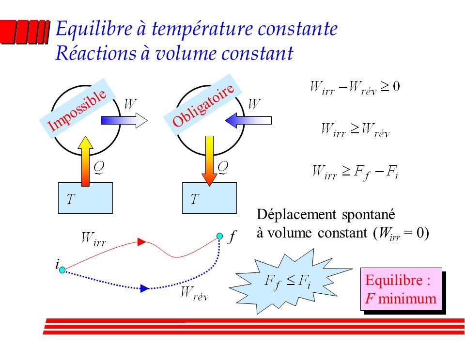 Equilibre à température constante Réactions à volume constant