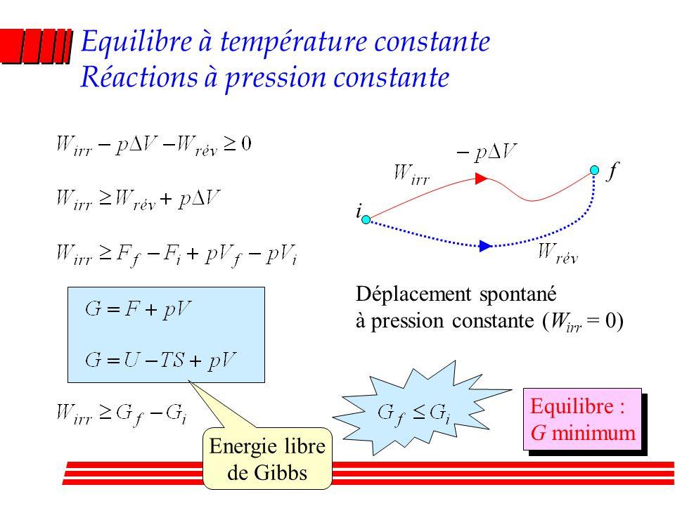 Equilibre à température constante Réactions à pression constante