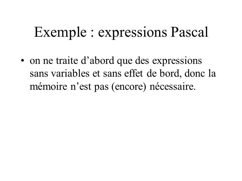 Exemple : expressions Pascal