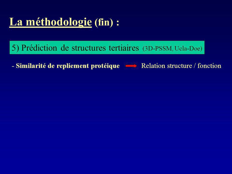 La méthodologie (fin) :