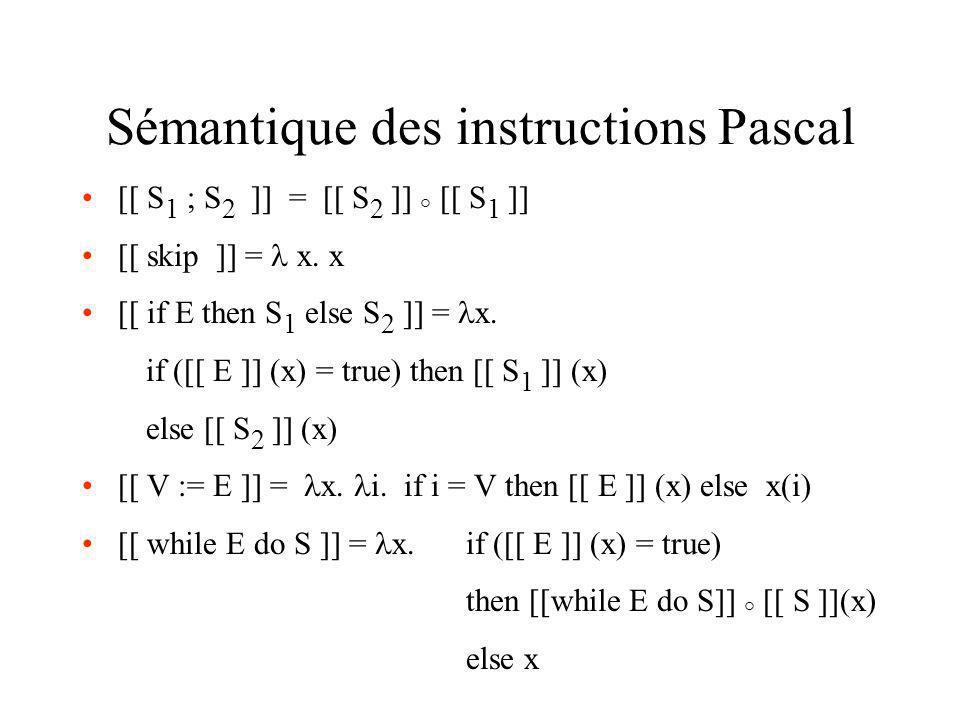 Sémantique des instructions Pascal
