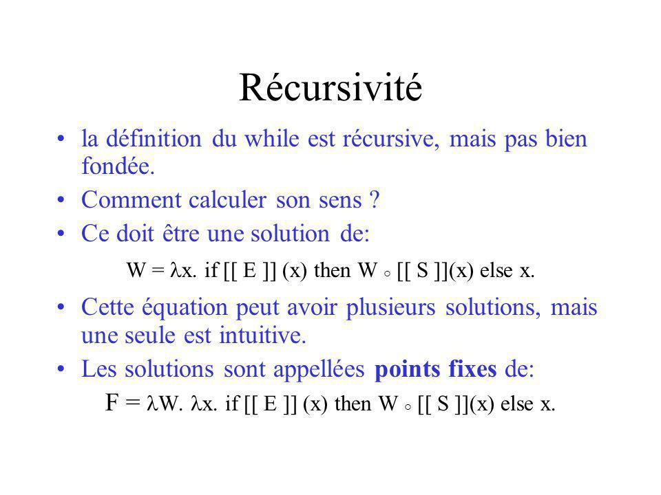 Récursivité la définition du while est récursive, mais pas bien fondée. Comment calculer son sens