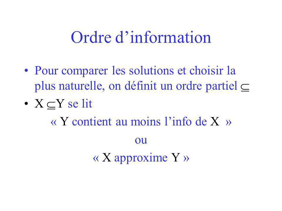 « Y contient au moins l'info de X »