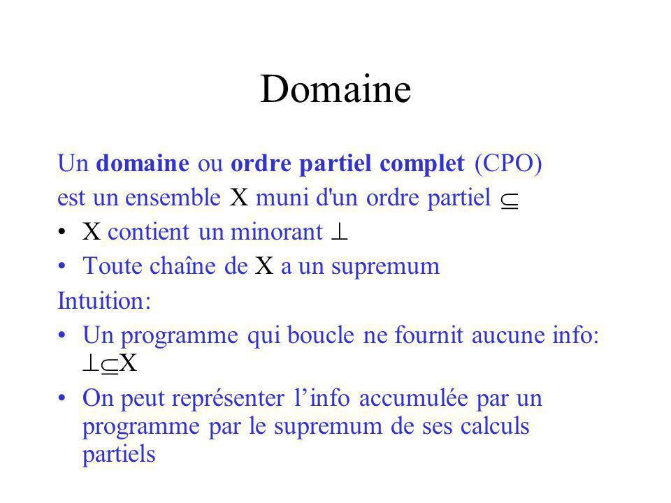 Domaine Un domaine ou ordre partiel complet (CPO)