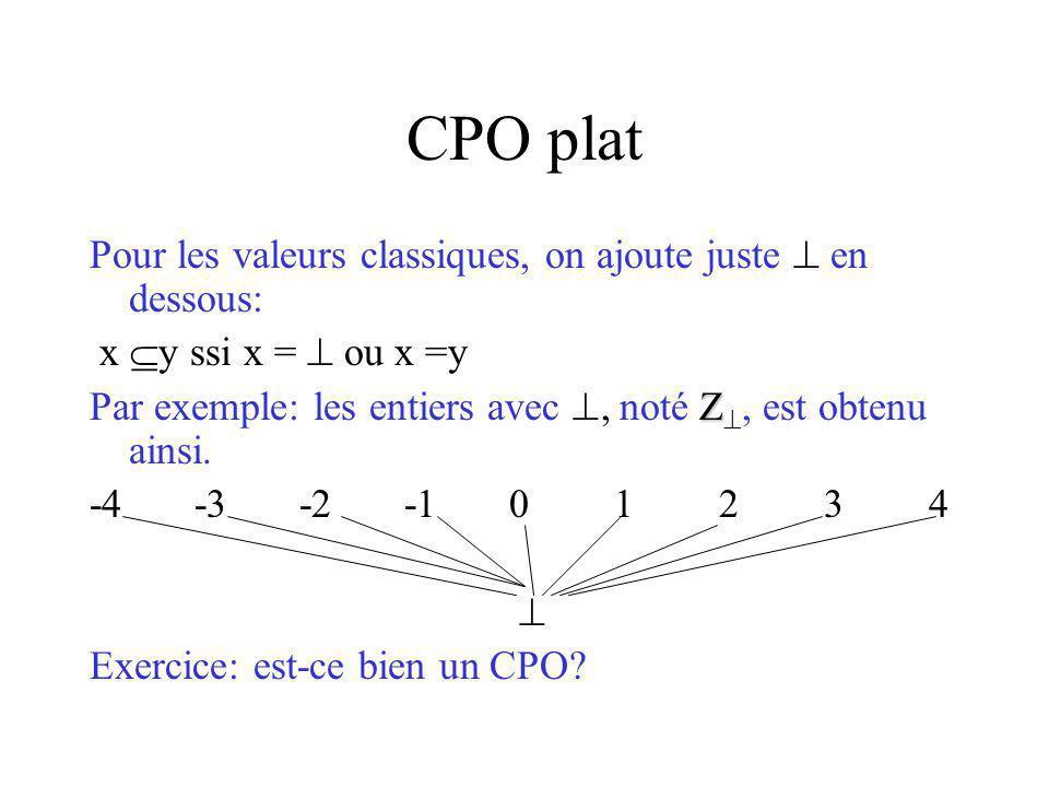 CPO plat Pour les valeurs classiques, on ajoute juste  en dessous: