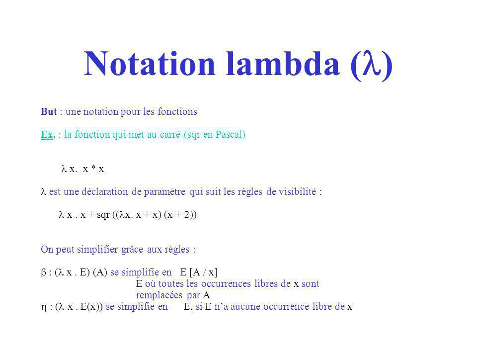 Notation lambda (l) But : une notation pour les fonctions