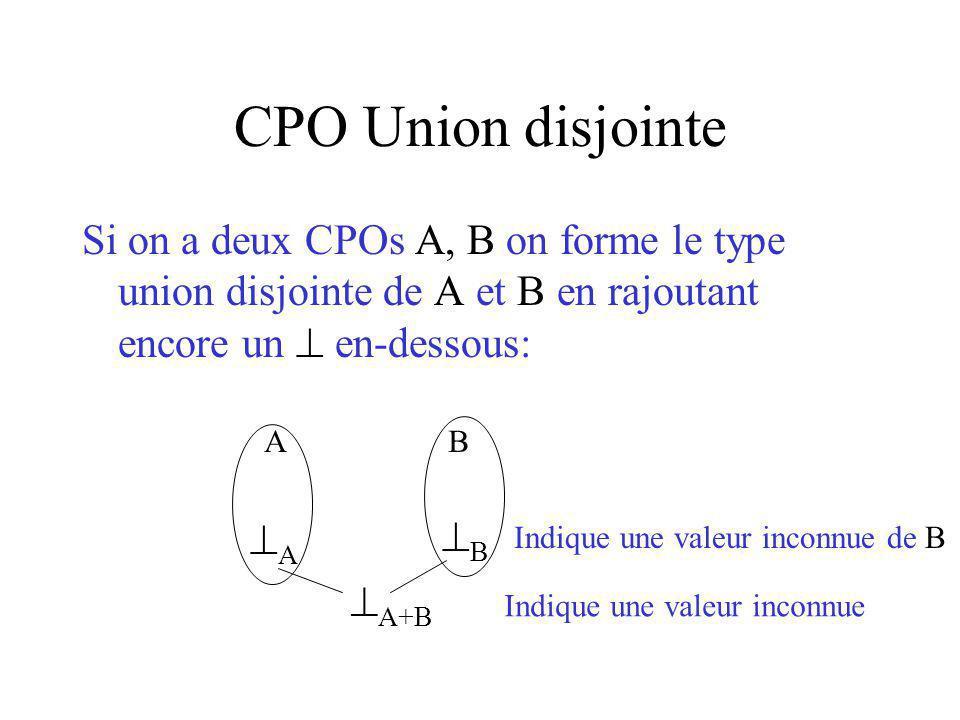CPO Union disjointe Si on a deux CPOs A, B on forme le type union disjointe de A et B en rajoutant encore un  en-dessous: