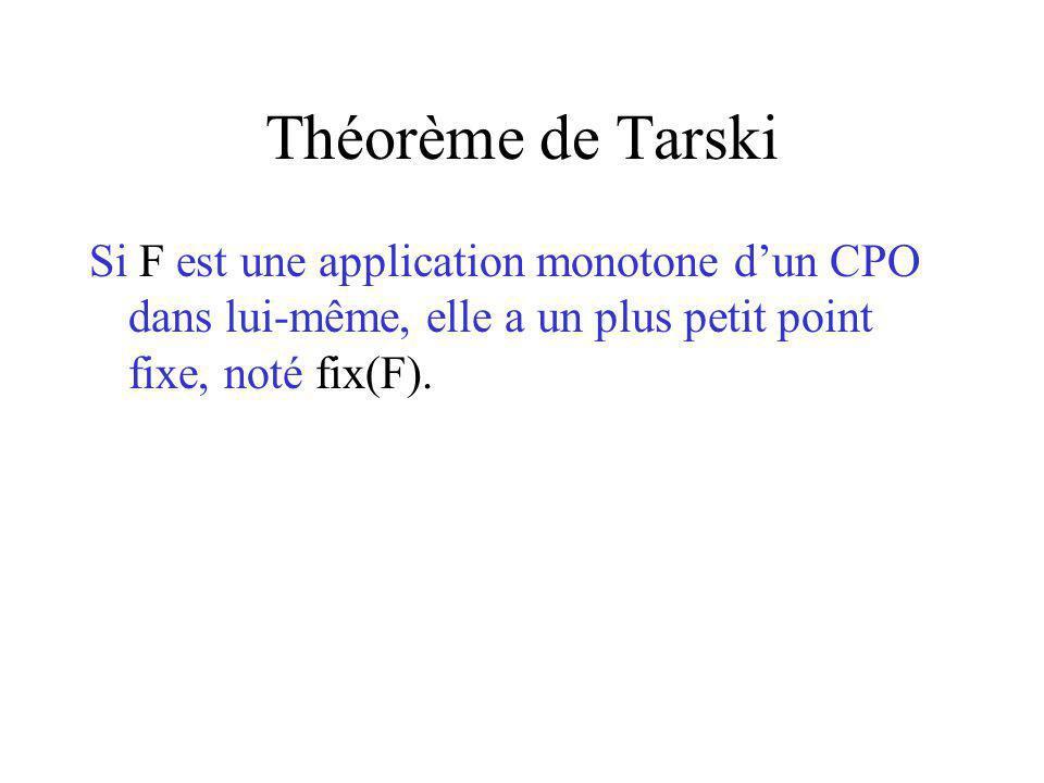 Théorème de Tarski Si F est une application monotone d'un CPO dans lui-même, elle a un plus petit point fixe, noté fix(F).