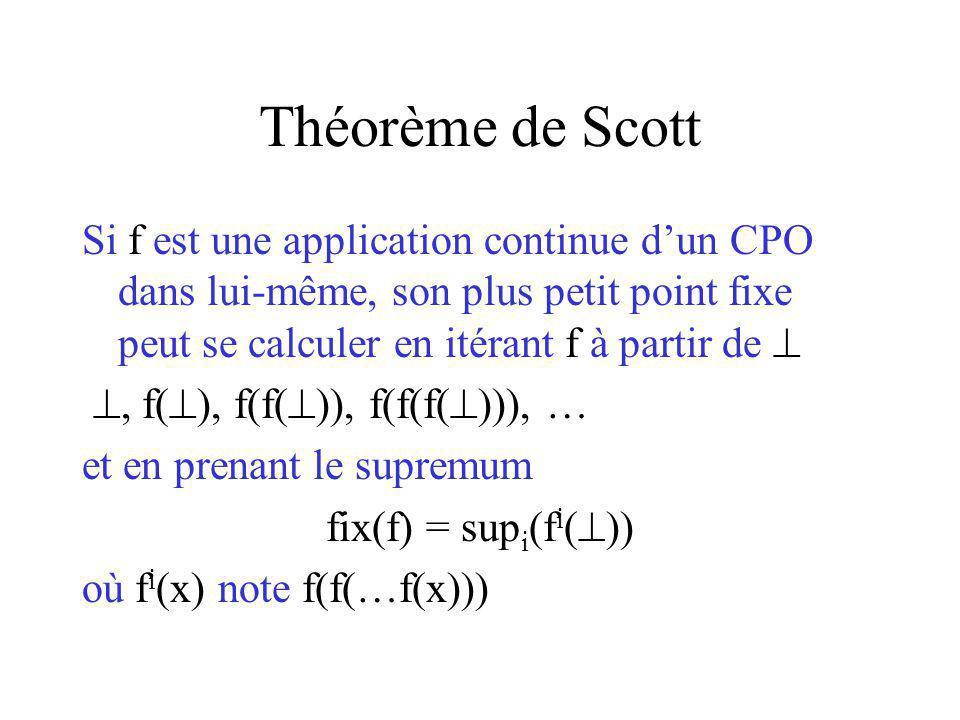 Théorème de Scott Si f est une application continue d'un CPO dans lui-même, son plus petit point fixe peut se calculer en itérant f à partir de 