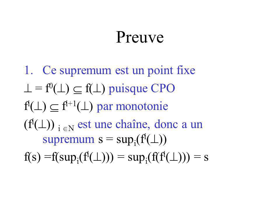 Preuve Ce supremum est un point fixe  = f0()  f() puisque CPO