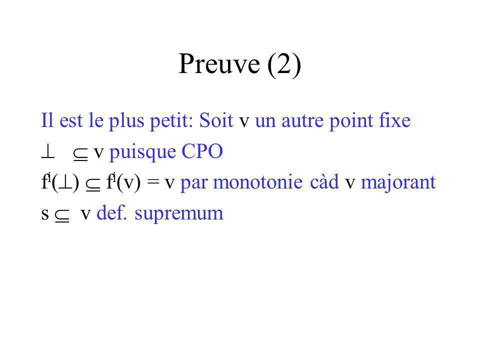 Preuve (2) Il est le plus petit: Soit v un autre point fixe