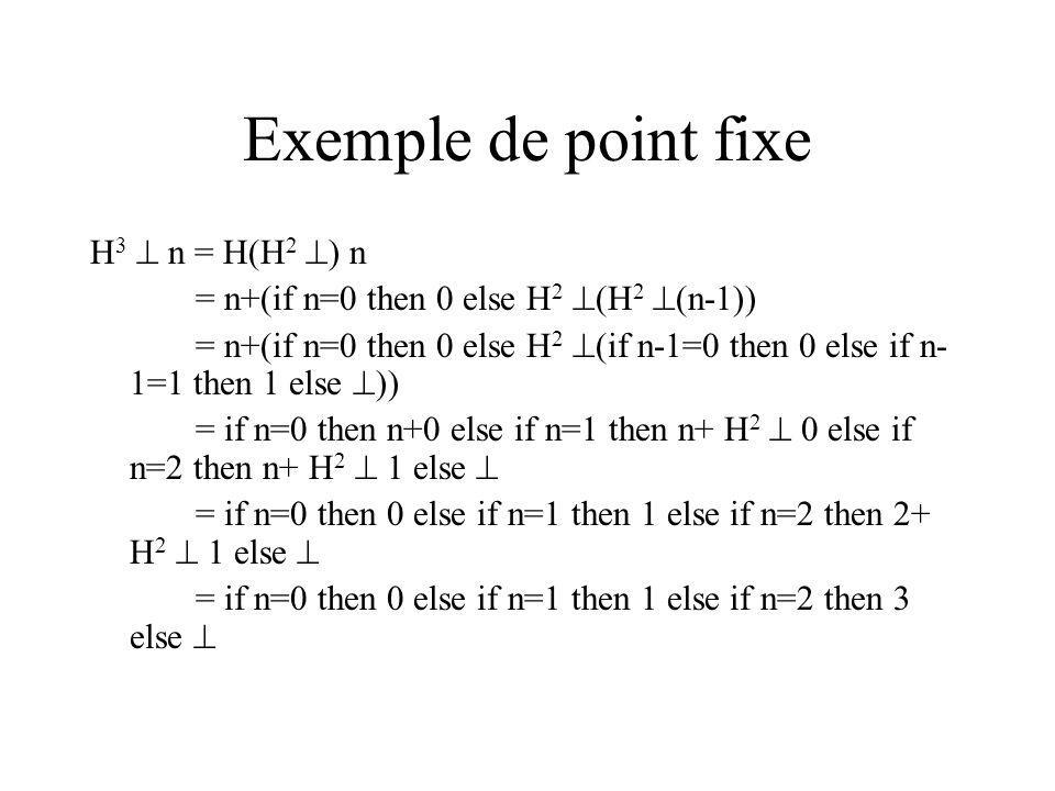 Exemple de point fixe H3  n = H(H2 ) n