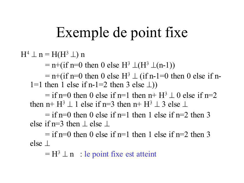 Exemple de point fixe H4  n = H(H3 ) n