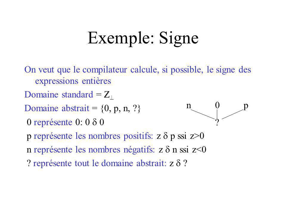 Exemple: Signe On veut que le compilateur calcule, si possible, le signe des expressions entières. Domaine standard = Z