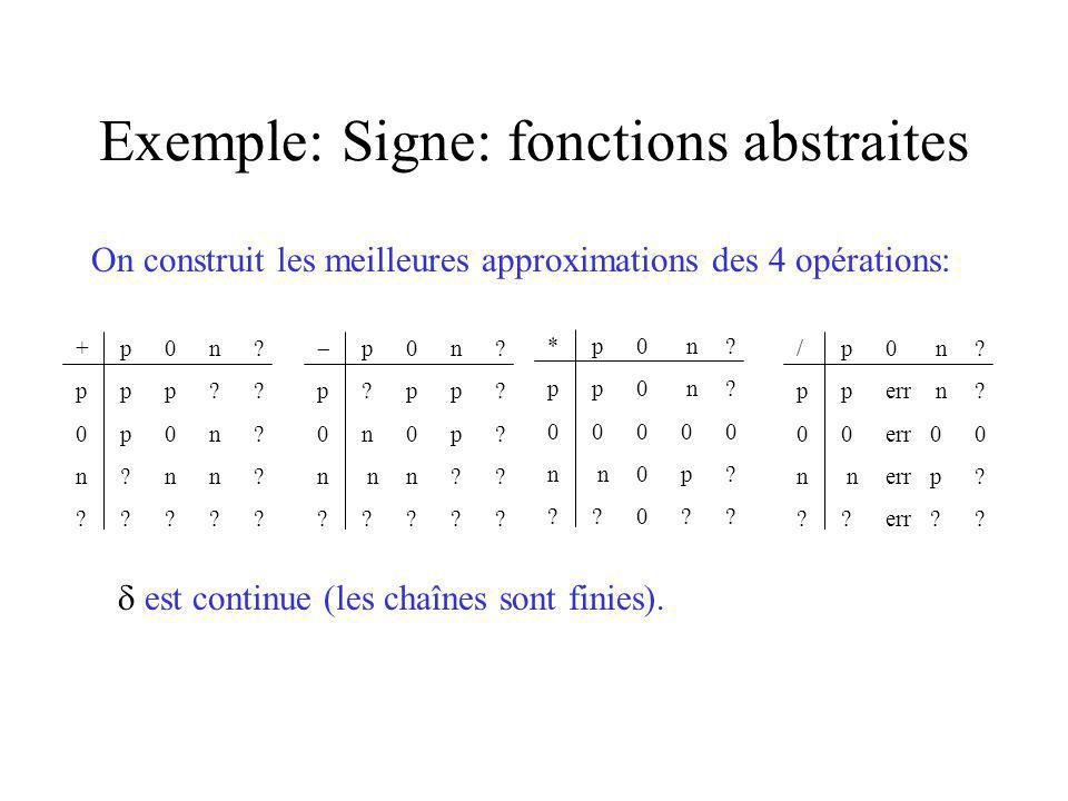 Exemple: Signe: fonctions abstraites