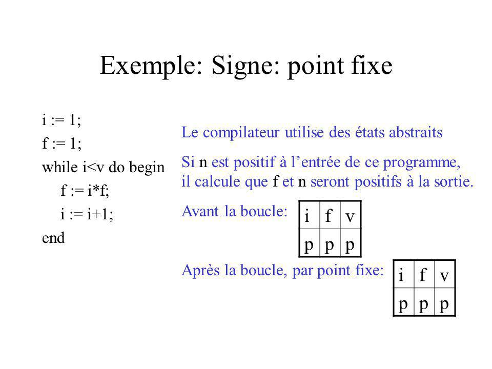 Exemple: Signe: point fixe