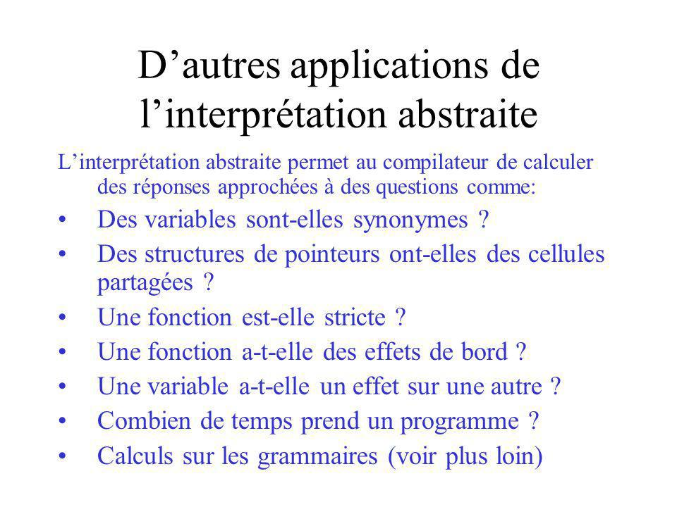D'autres applications de l'interprétation abstraite