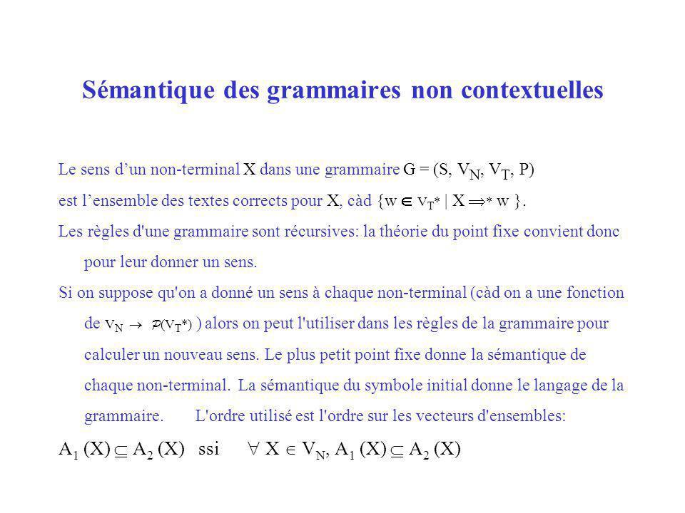 Sémantique des grammaires non contextuelles