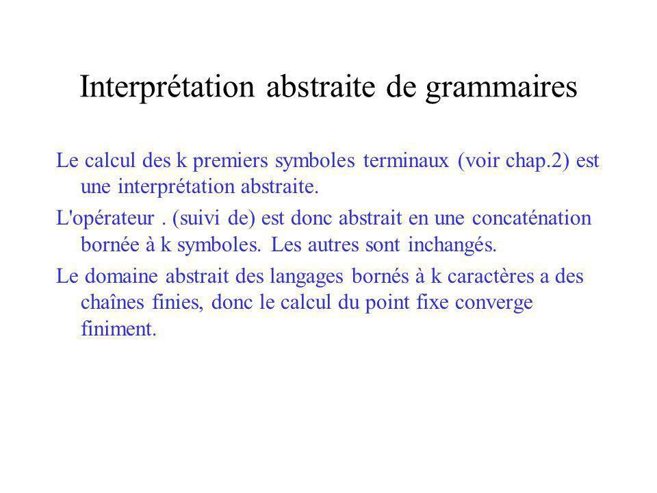 Interprétation abstraite de grammaires