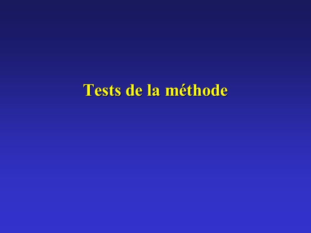 Tests de la méthode