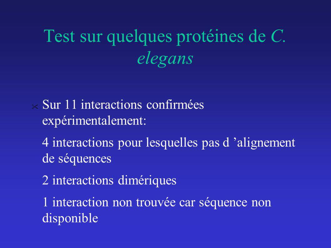 Test sur quelques protéines de C. elegans
