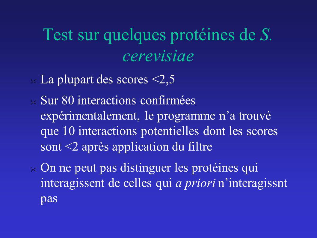 Test sur quelques protéines de S. cerevisiae