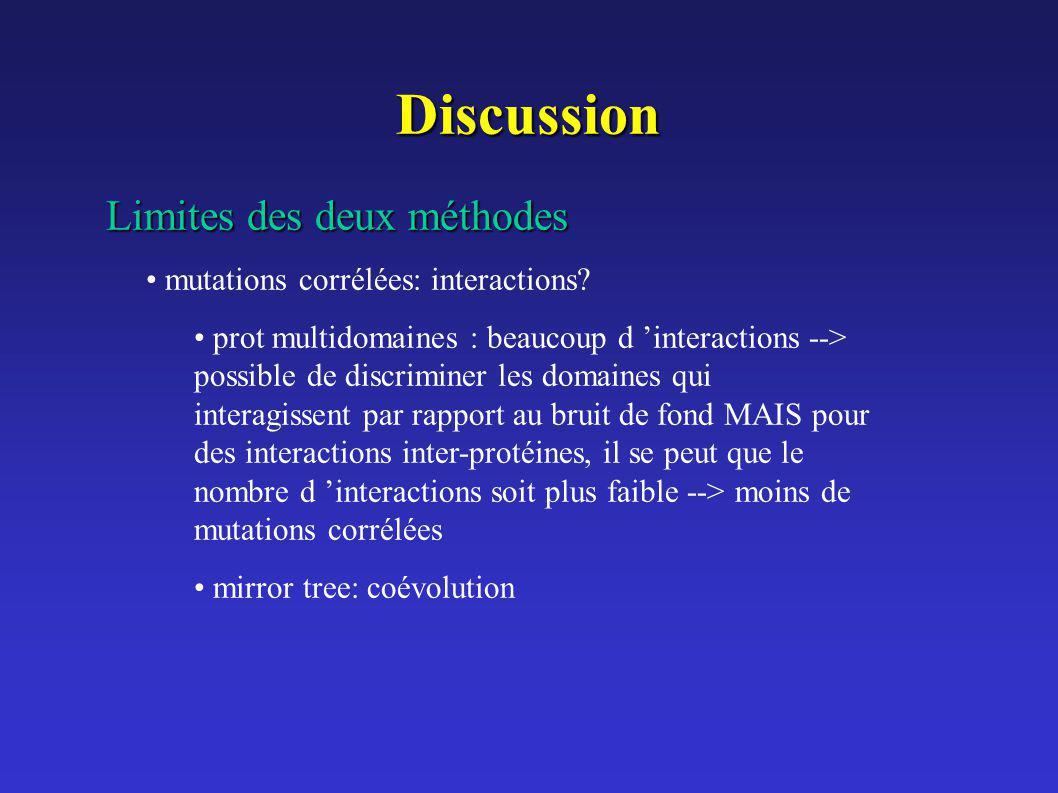 Discussion Limites des deux méthodes