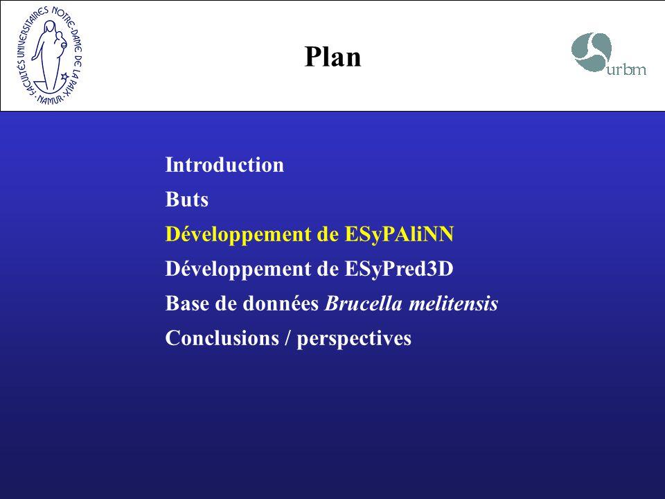Plan Introduction Buts Développement de ESyPAliNN