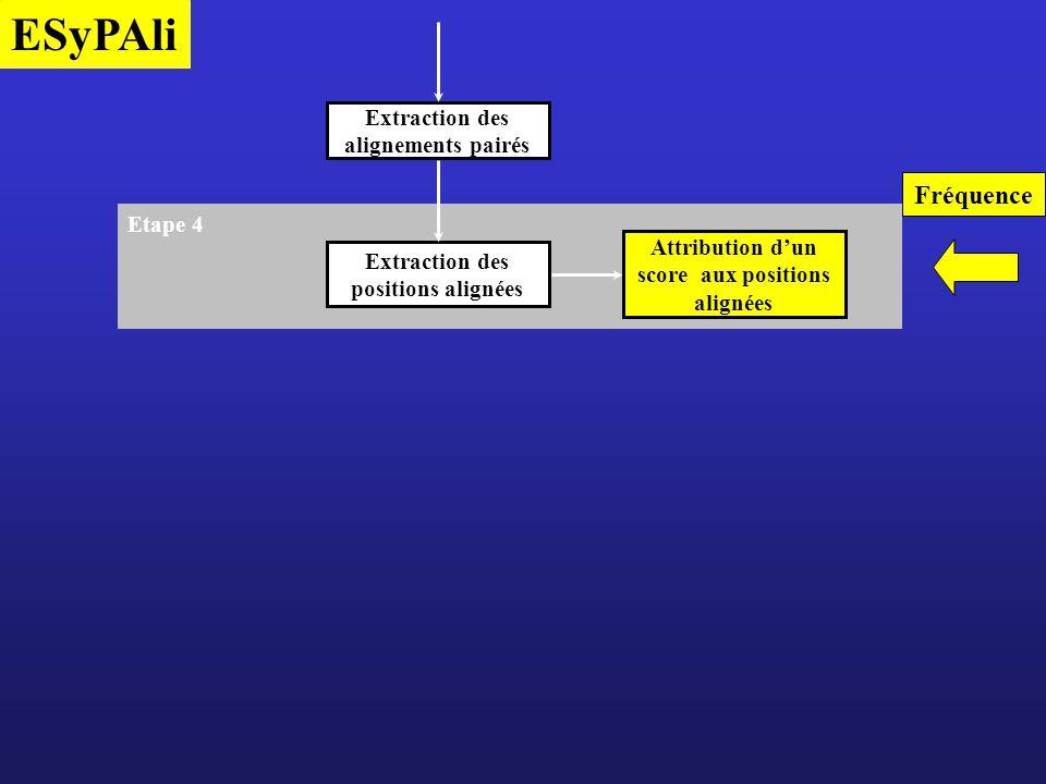 Extraction des alignements pairés