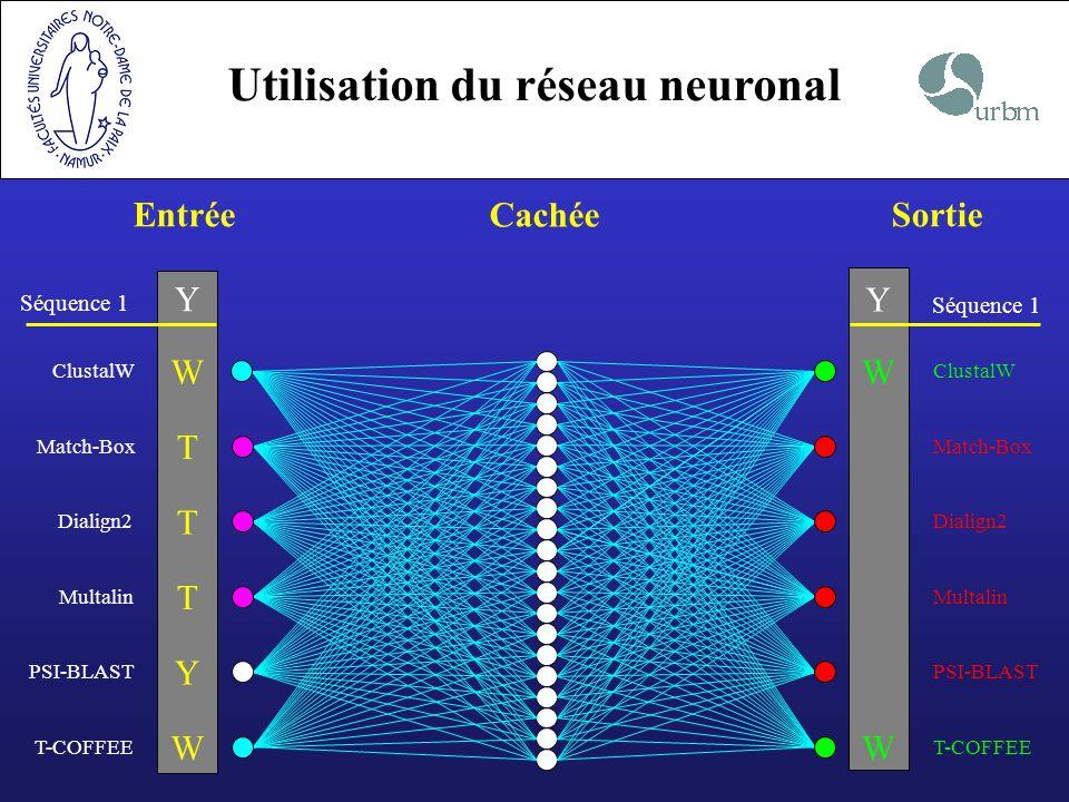 Utilisation du réseau neuronal