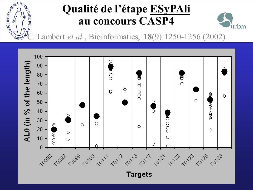Qualité de l'étape ESyPAli au concours CASP4