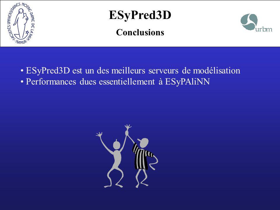 ESyPred3D Conclusions. ESyPred3D est un des meilleurs serveurs de modélisation.