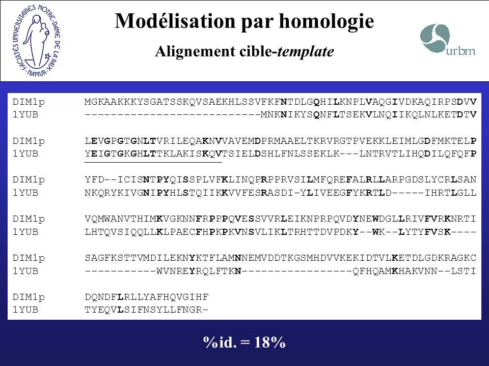 Modélisation par homologie Alignement cible-template