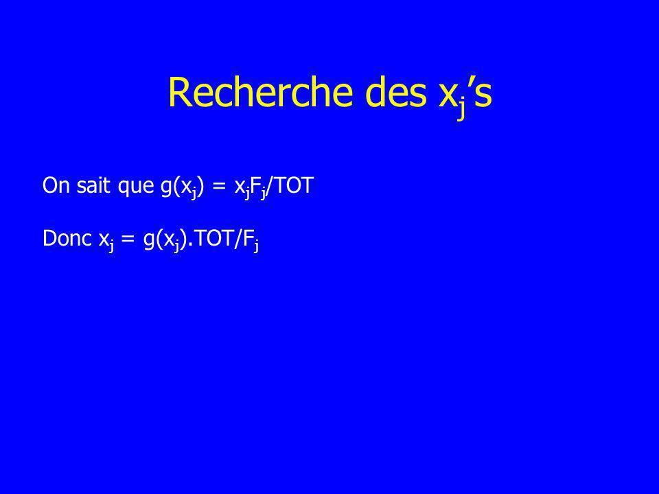 Recherche des xj's On sait que g(xj) = xjFj/TOT Donc xj = g(xj).TOT/Fj