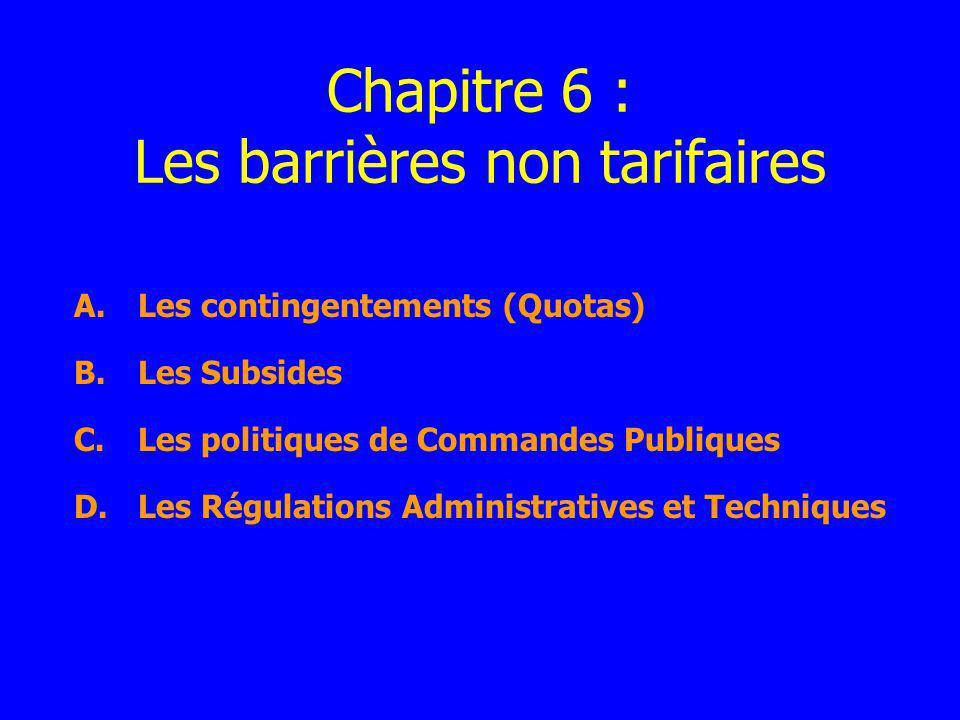 Chapitre 6 : Les barrières non tarifaires