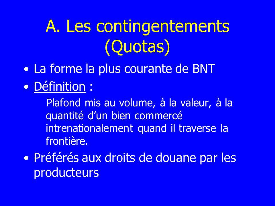A. Les contingentements (Quotas)